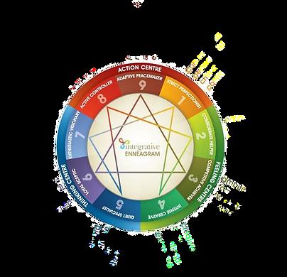enneagram-1-characteristics_edited.png
