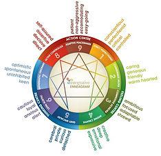 enneagram-1-characteristics.jpg