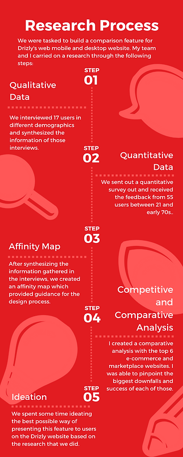Copy of Design Process Infographics.png