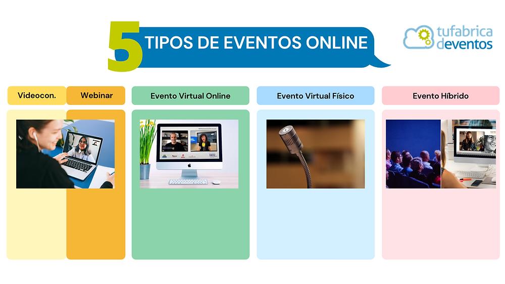 software para eventos online y virtuales