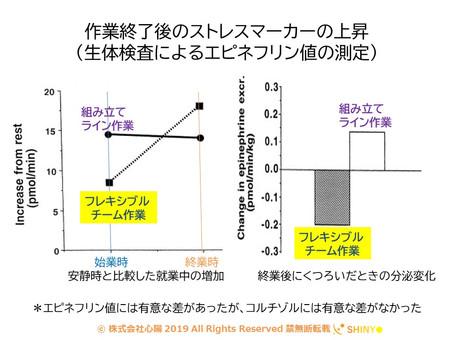 36~39)働き方の工夫で健康と生産性を向上(Volvo社の研究から)