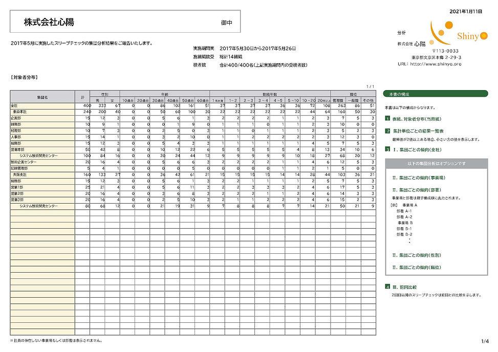 1122(心陽)集団報告書見本_ページ_1.jpg