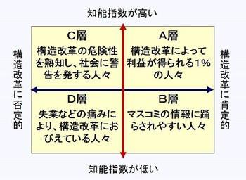 第⑪位 ゲーテの警告 日本を揺るがすB層の正体