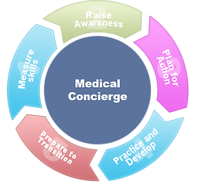 medical concierge.png