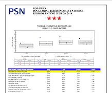 PSN Top Guns.png