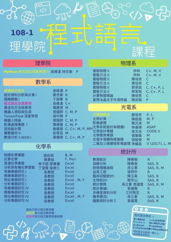 108-1理學院程式語言課程海報