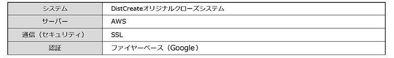 006_システム概要-システム.jpg