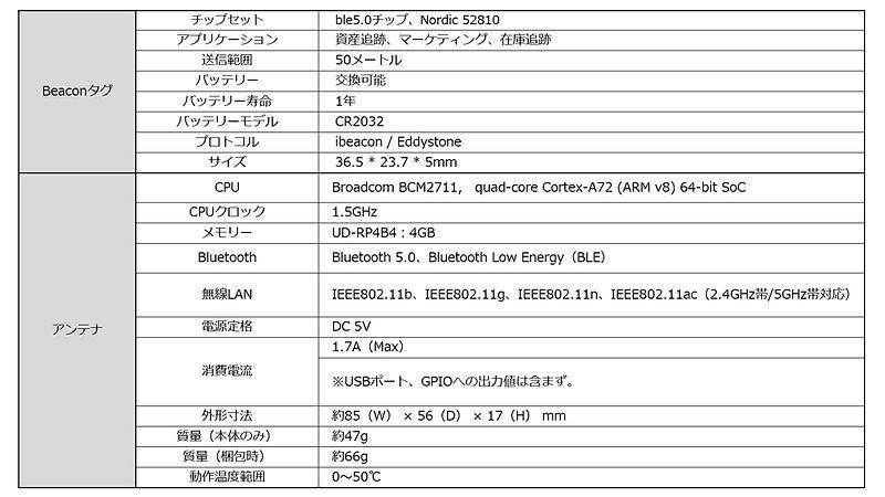 006_システム概要-タグ&アンテナ仕様.jpg