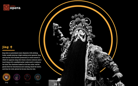 Peking Opera Website