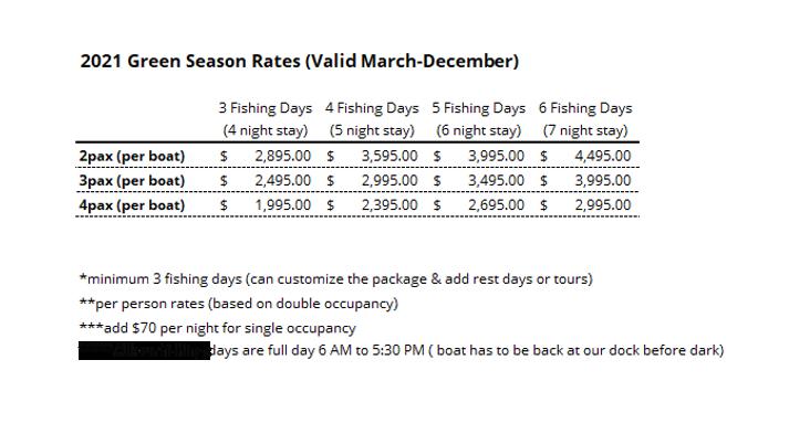 2021 Regular Season Promo Rates for Panama Sport Fishing Lodge