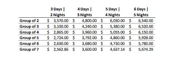 La Estate Pricing.png