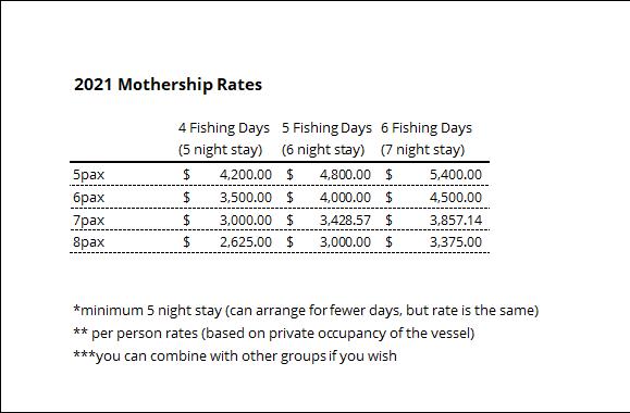 2021 Mothership Rates.png