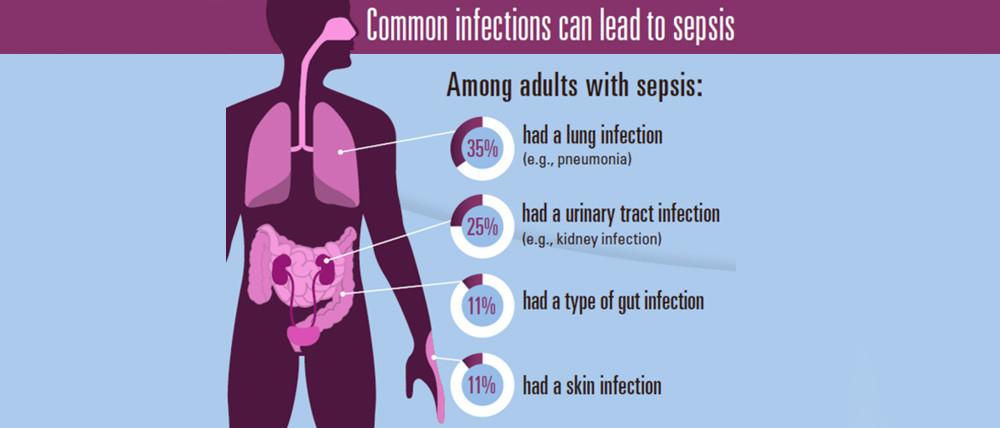 Περιστατικά 15μερου  - Υπέρταση - Πνευμονική εμβολή