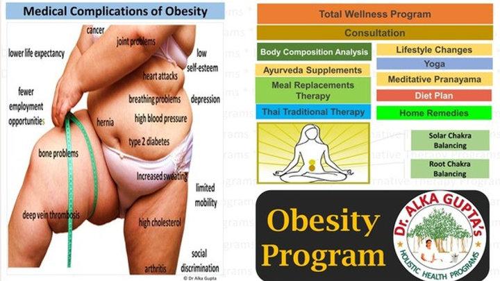 Obesity Control Program
