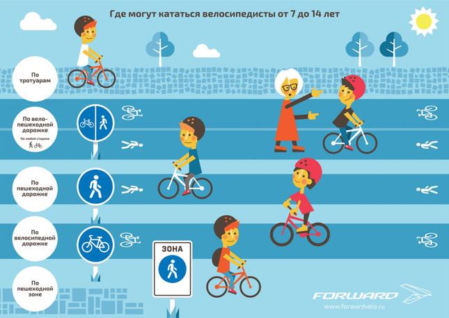 где можно кататься на велосипеде.jpg
