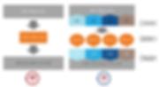 분산 트랜스코딩_1.PNG