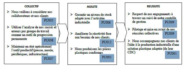 Graphe_Qualité.png
