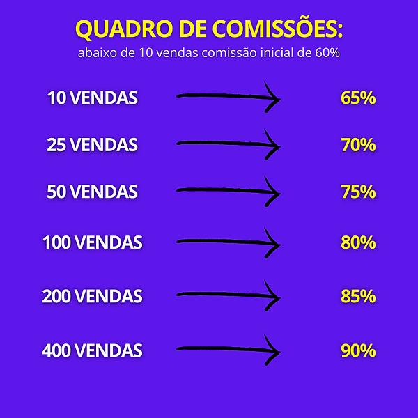 QUADRO DE COMISSÕES_.png