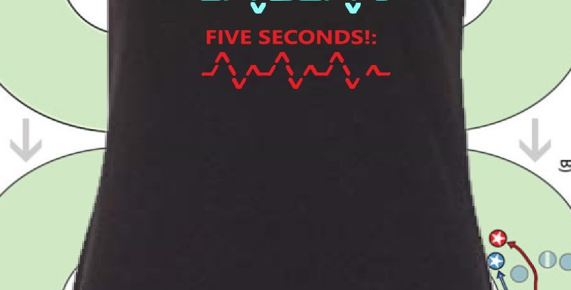 5 SECONDS!