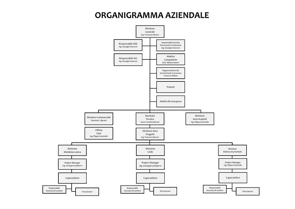 Organigramma Montuba_page-0001 (1).jpg