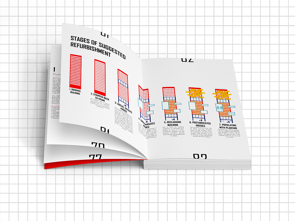 STAGES OF REFURBISHMENT BOOKS.jpg