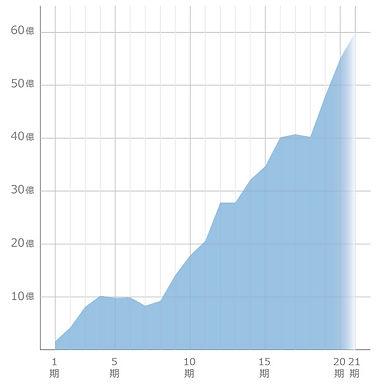 grafu.jpg
