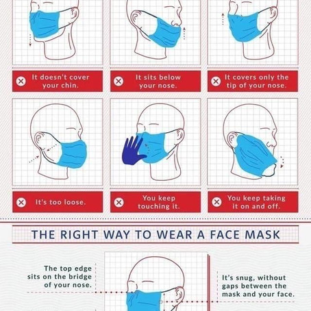How To Correctly Wear A Mask