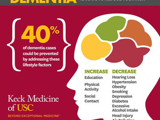 12 Ways to Reduce Your Risk for Dementia