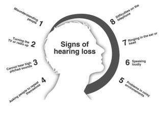 8 Common Signs of Hearing Loss