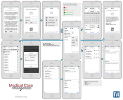 MCM wireframe & interaction flow