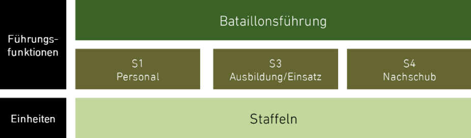 F%C3%BChrungsgrafik_edited.png