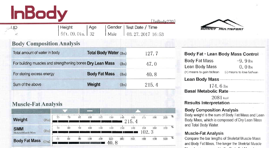 Body Comp Report.PNG