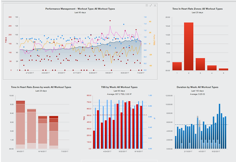 TP Dashboard.PNG