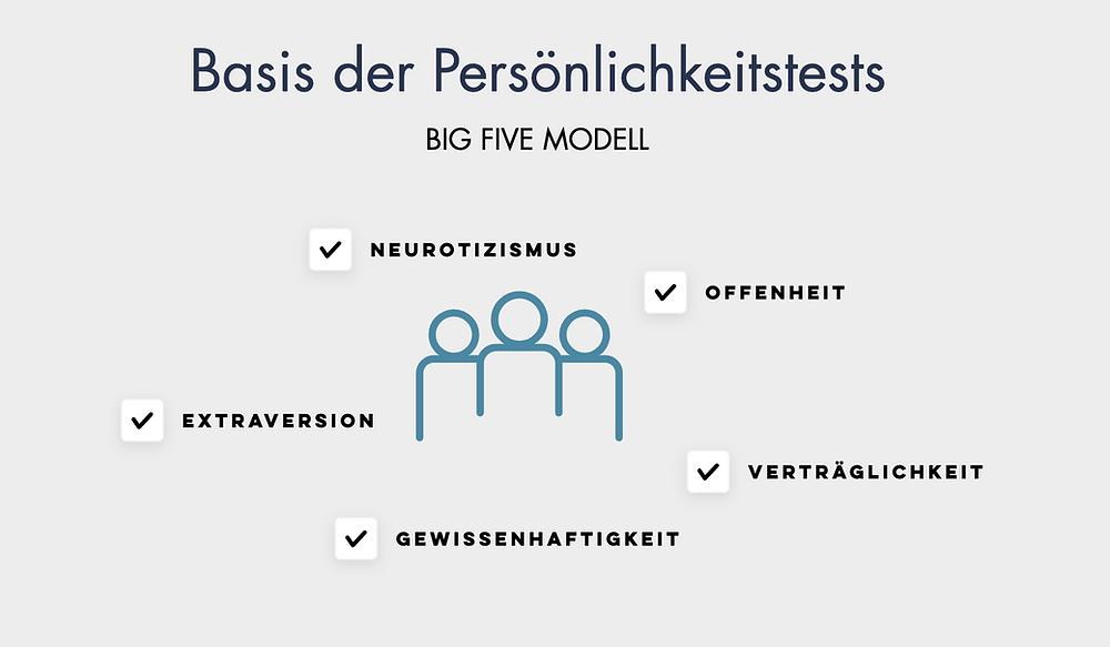 Five der big persönlichkeit die Big Five: