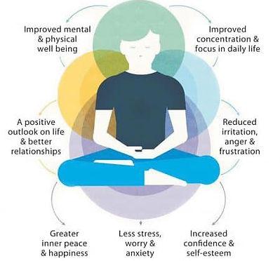 why-meditate.jpg