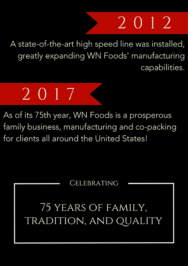 WN Foods California Private Label Food Manufacturer and Co-Packer