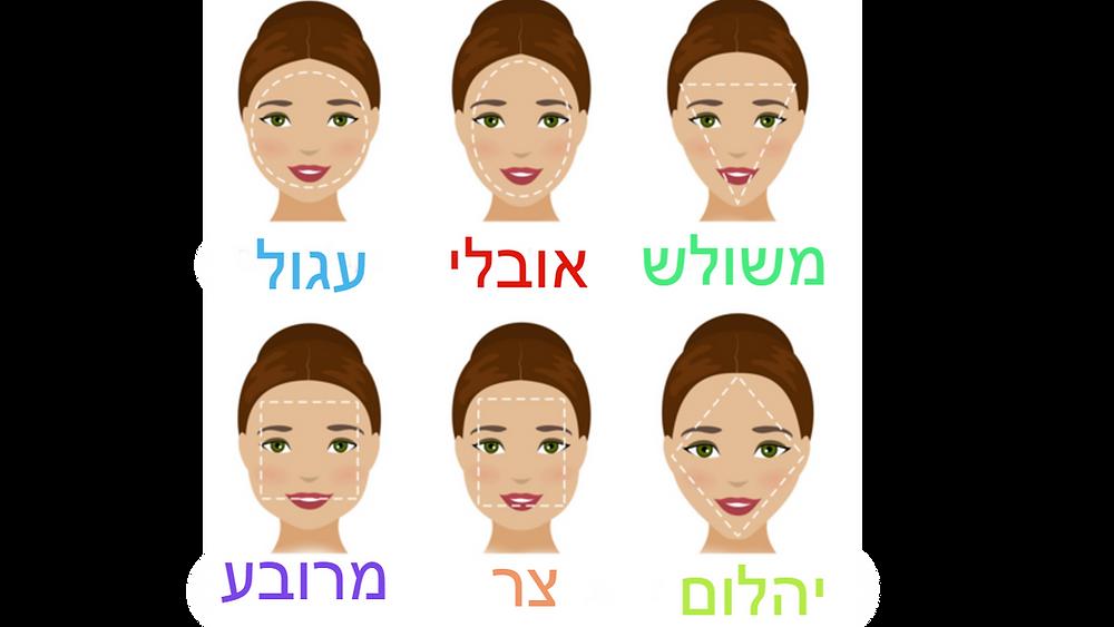 התאמת עגילים לצורת פנים