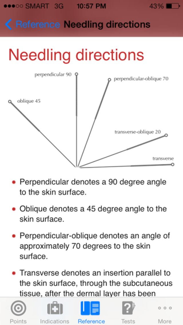 Angles of Acupuncture Needle Insertion