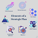 Elements of a Strategic Plan.png
