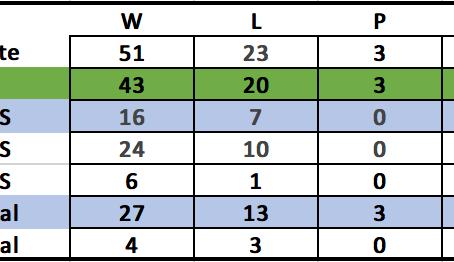 Week 8 Picks