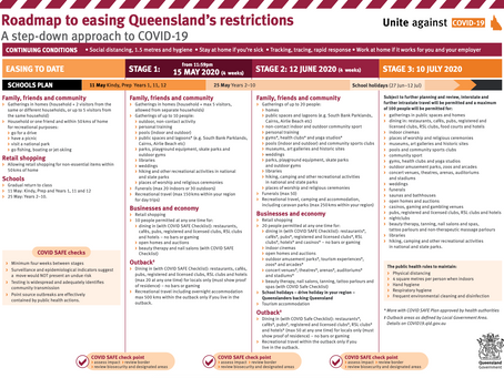 QLD Roadmap to ease restrictions