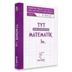 Karekök Matematik