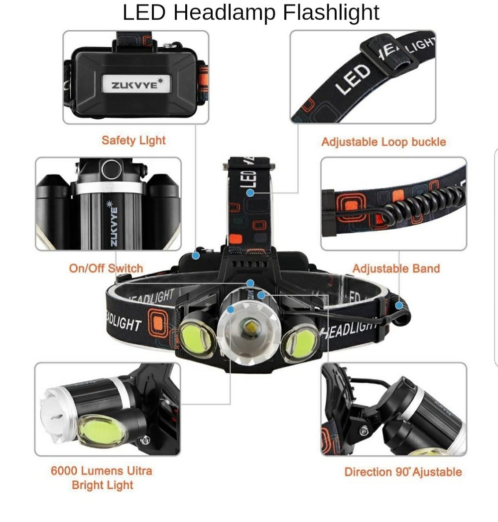 LED Headlamp Flashlight