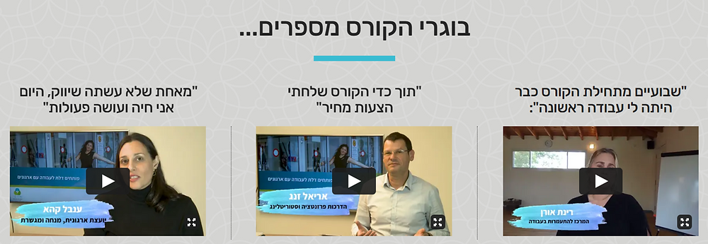 דוגמא לעדות שמוצגת באמצעות סרטונים בדף נחיתה