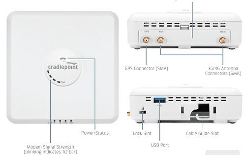 Internet 4G - ( Primary Internet via 4G, Internet Backup, vehicle, semi-truck)