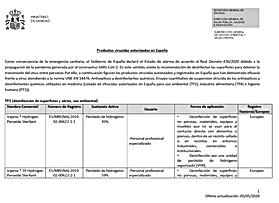 Listado Virucidas.PNG