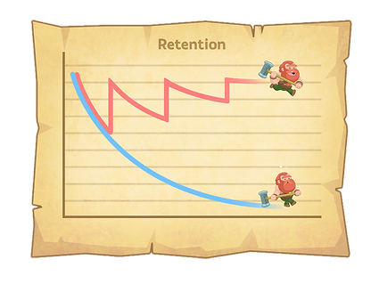 retention-diagram.png