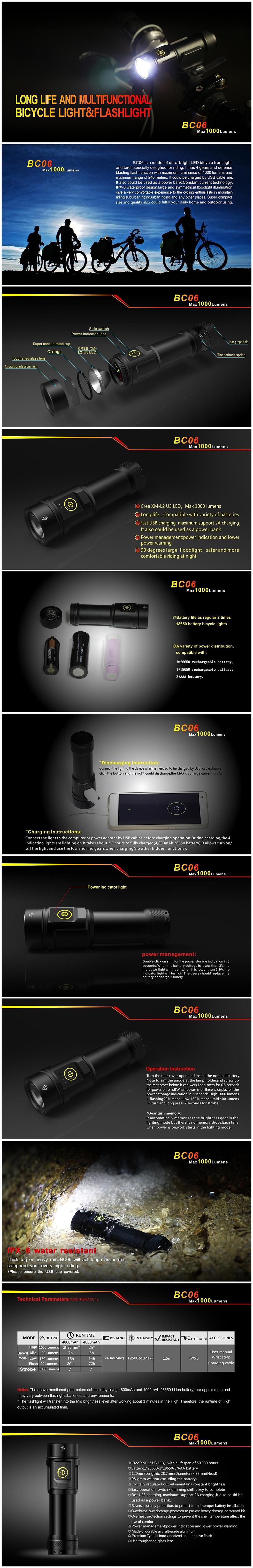 Presentation for Bike Light BC06.jpg