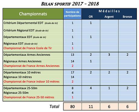 Saison 2017-2018.png