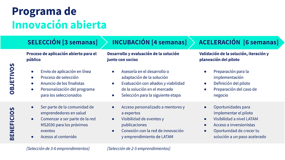 COLOMBIA _ WEBINAR INNPACTIA.png